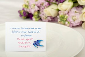 Cancer Research charity wedding favour
