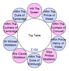 A Ger Top Table Royal Wedding Seating Plan