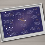 A Wedding Table Plan That's Out Of This World