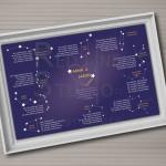 Star Constellation Table Plan - etsy.com