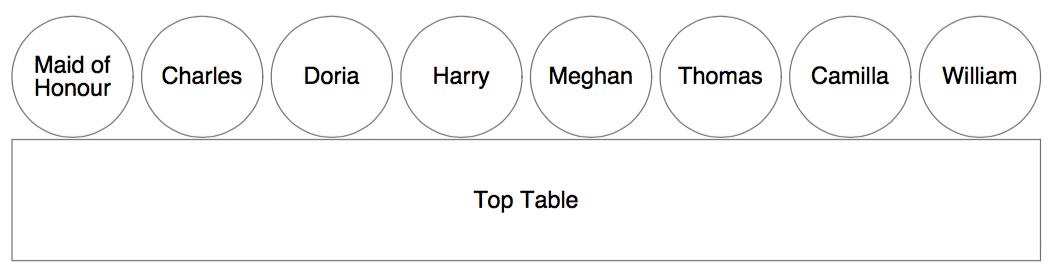 Royal Wedding Top Table
