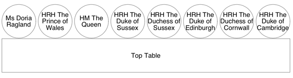 Updated Royal Wedding Top Table
