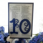 Shakespeare in Love! A Shakespearean Wedding Table Plan