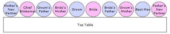 Alternative Top Table 1