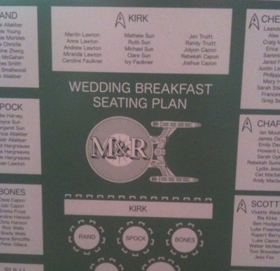 Star Trek Wedding Seating Plan