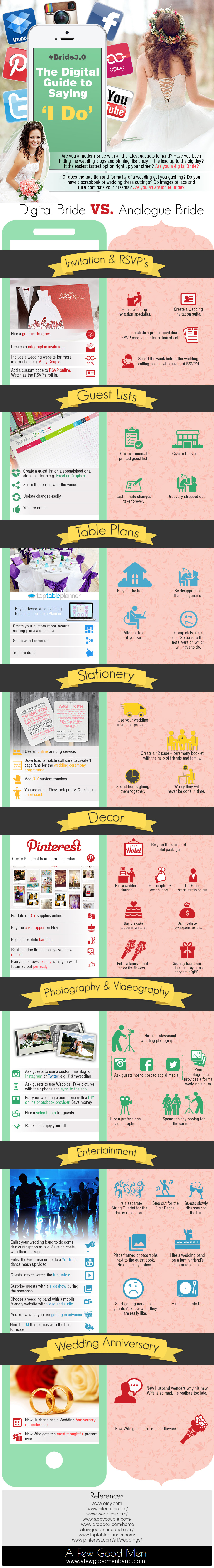Digital vs Analogue Bride Infographic