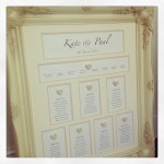 Picture frame wedding table plan