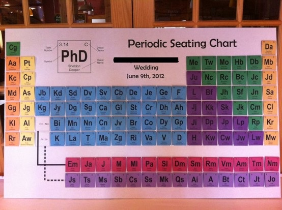 Periodic Table Seating Plan