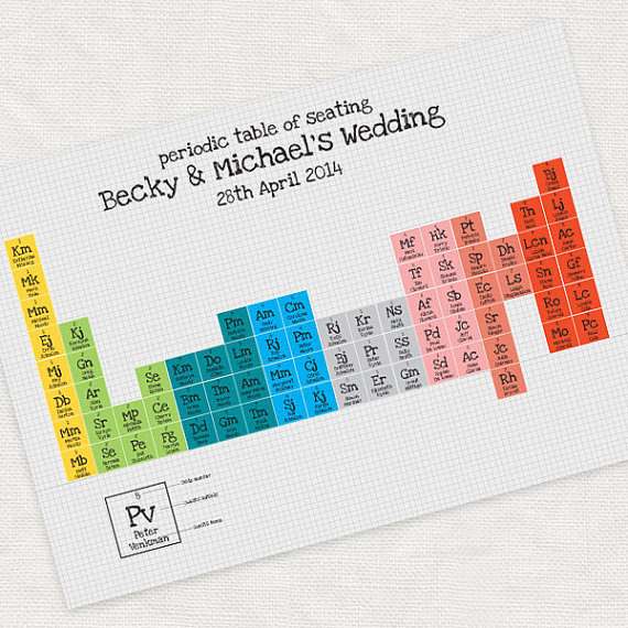 Periodic table themed seating plan - etsy.com