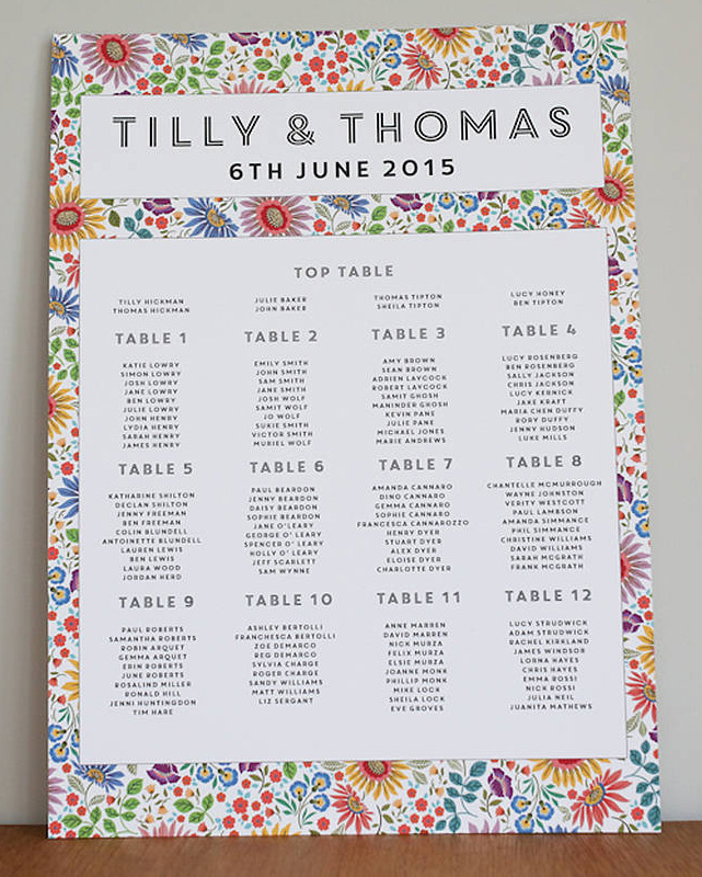 Summer flowers wedding table plan