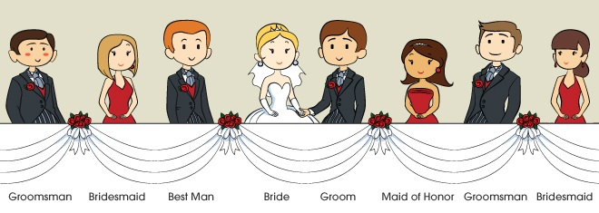 The Traditional Wedding Head Table Seating Arrangement