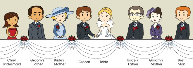 The traditional wedding top table seating arrangement