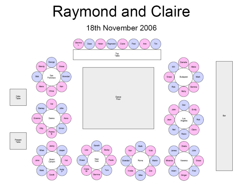 Felicia 39 s blog seating plan can 39t remember or didn 39t for Table layout design