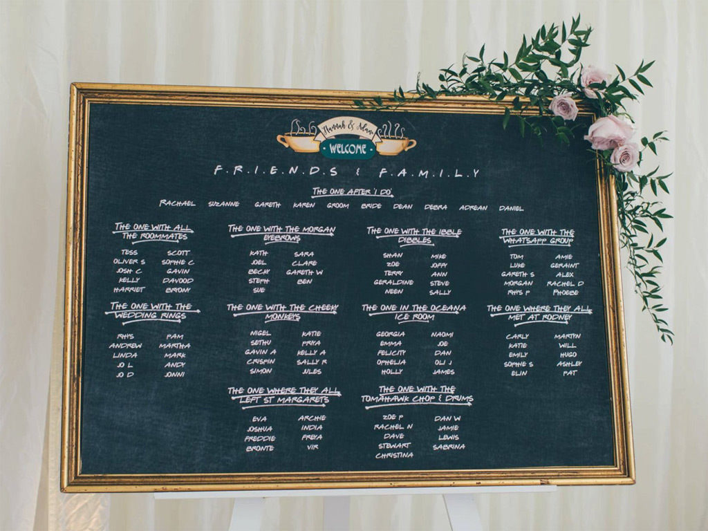 Bodas tem ticas friends for Table design names
