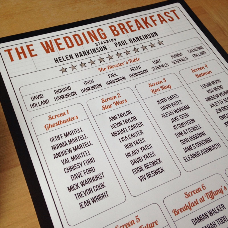 Wedding Planner Names Ideas: 101 Great Ideas For Your Wedding Table Names